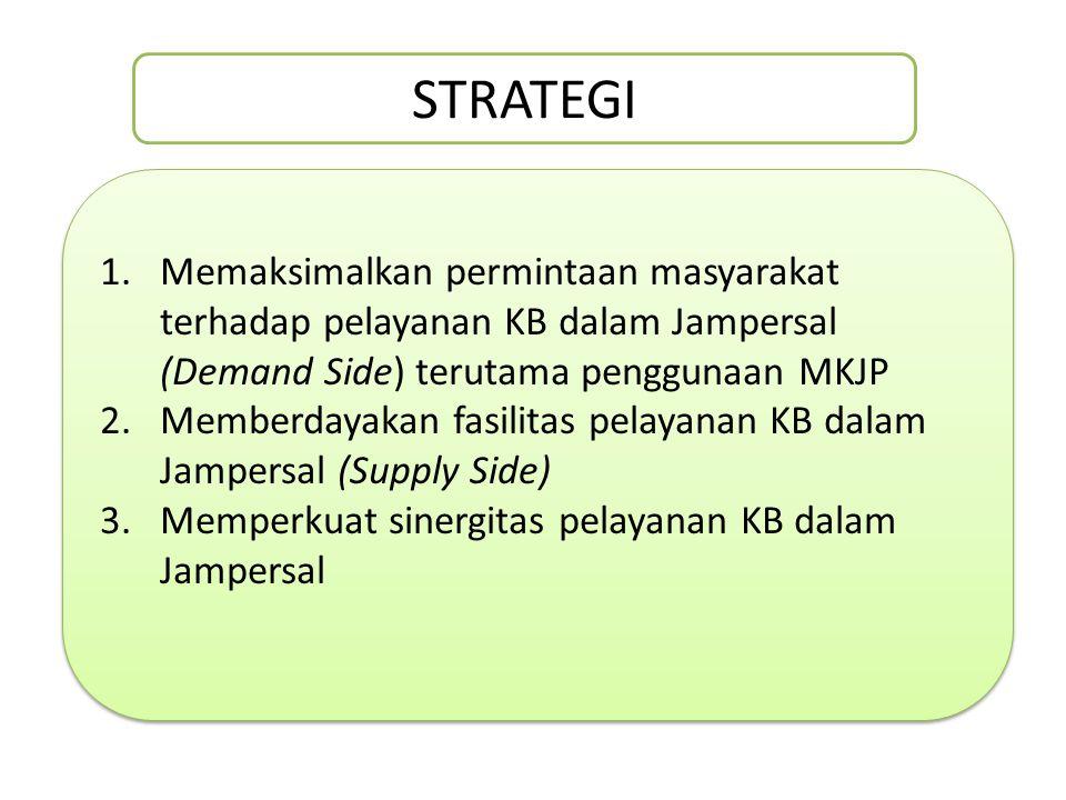 STRATEGI 1.Memaksimalkan permintaan masyarakat terhadap pelayanan KB dalam Jampersal (Demand Side) terutama penggunaan MKJP 2.Memberdayakan fasilitas