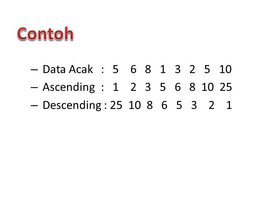 Deklarasikan secara global: int data[100]; int n; //untuk jumlah data Prosedur/Fungsi Tukar 2 Buah Data: void tukar(int a,int b) { int tmp; tmp = data[a]; data[a] = data[b]; data[b] = tmp; }