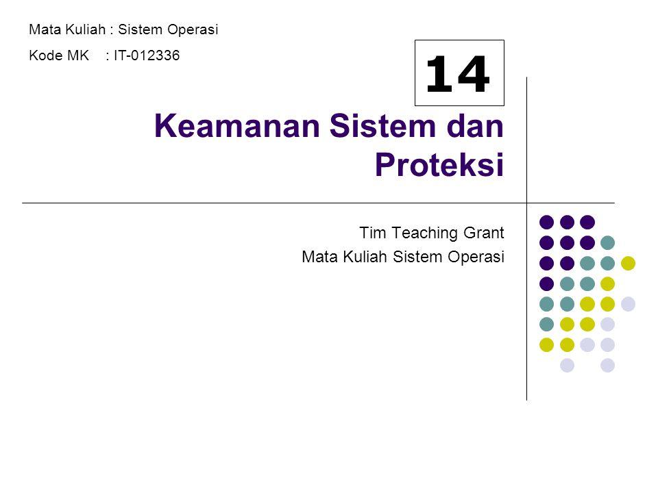 Keamanan Sistem dan Proteksi Tim Teaching Grant Mata Kuliah Sistem Operasi Mata Kuliah : Sistem Operasi Kode MK : IT-012336 14