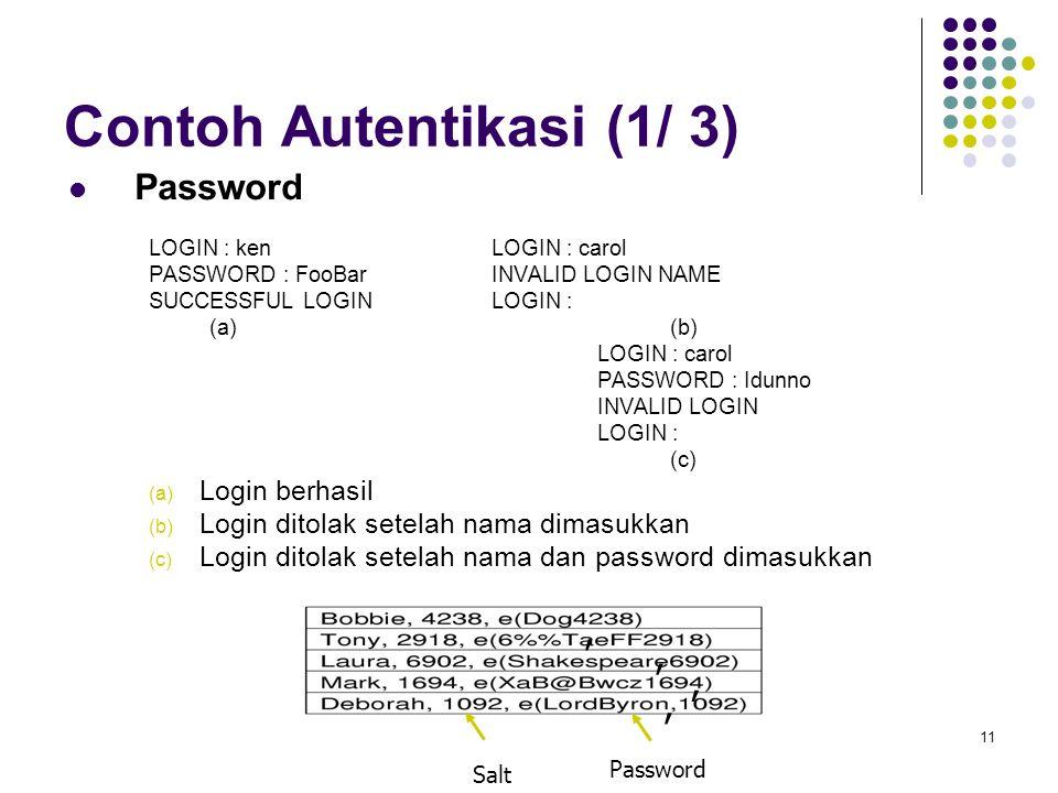 11 Contoh Autentikasi (1/ 3) Password LOGIN : kenLOGIN : carol PASSWORD : FooBarINVALID LOGIN NAME SUCCESSFUL LOGINLOGIN : (a) (b) LOGIN : carol PASSW