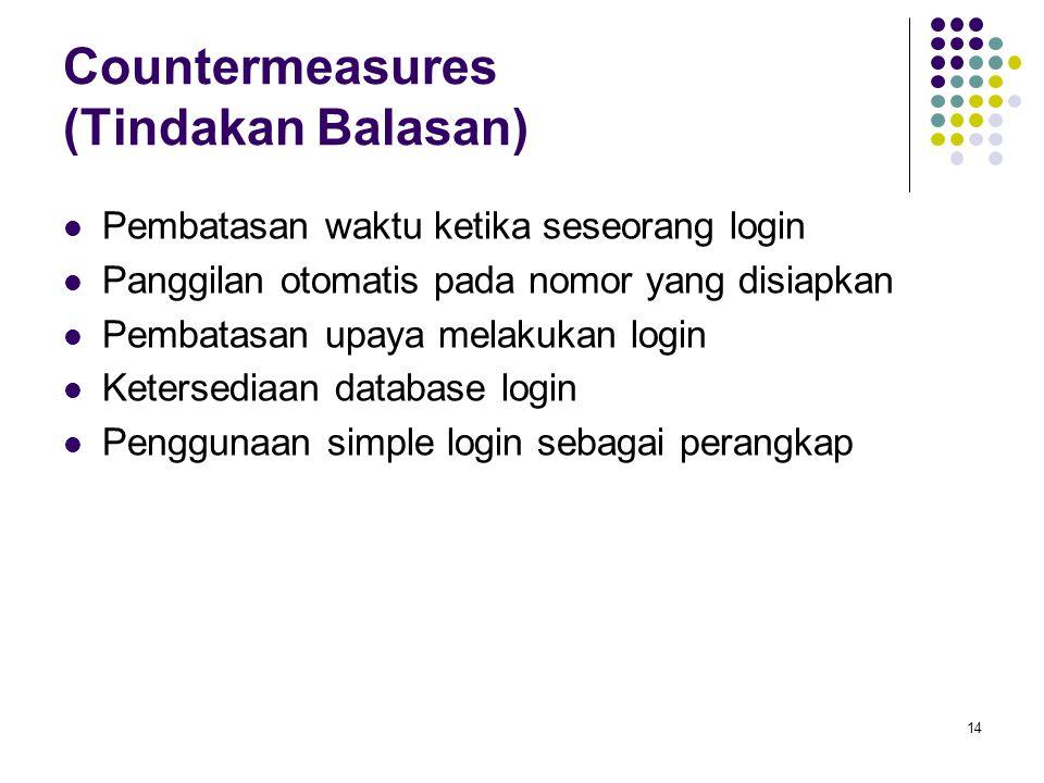 14 Countermeasures (Tindakan Balasan) Pembatasan waktu ketika seseorang login Panggilan otomatis pada nomor yang disiapkan Pembatasan upaya melakukan