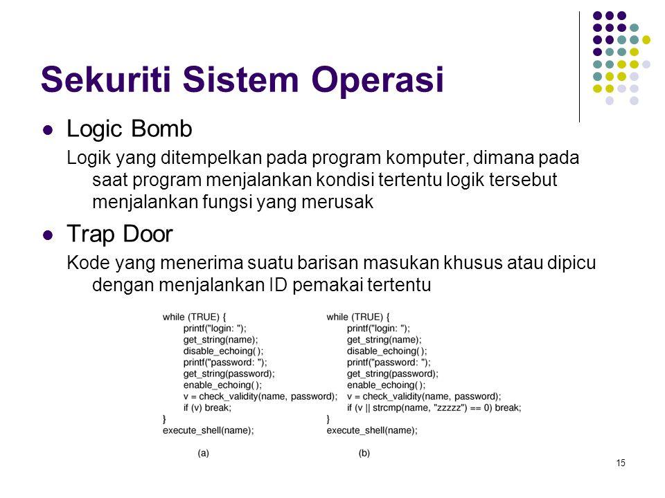 15 Sekuriti Sistem Operasi Logic Bomb Logik yang ditempelkan pada program komputer, dimana pada saat program menjalankan kondisi tertentu logik terseb