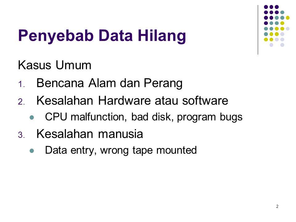 2 Penyebab Data Hilang Kasus Umum 1. Bencana Alam dan Perang 2. Kesalahan Hardware atau software CPU malfunction, bad disk, program bugs 3. Kesalahan