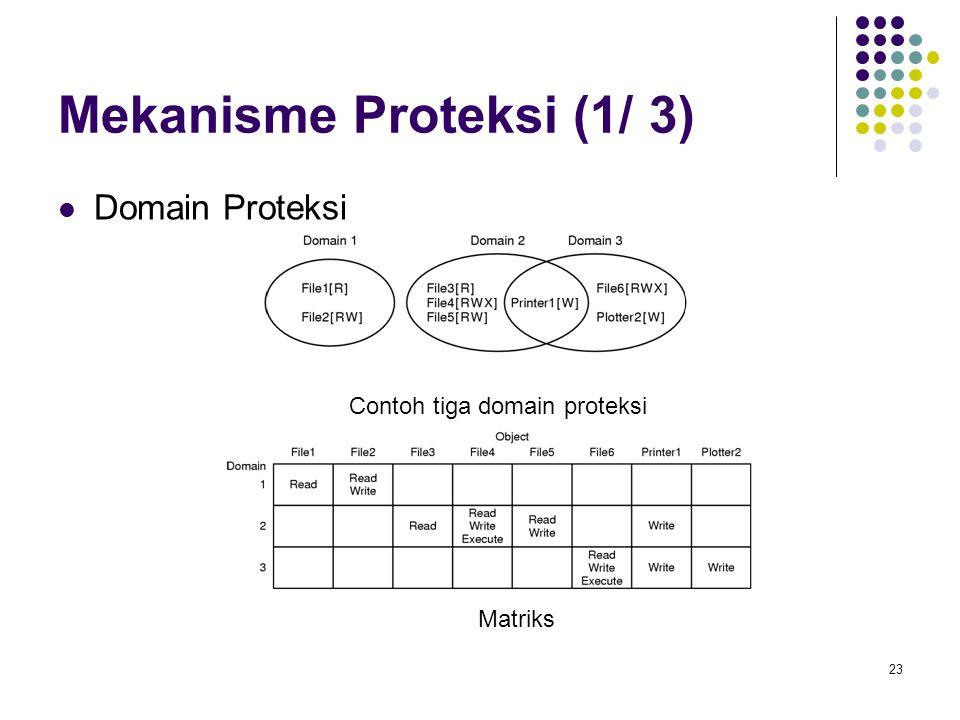 23 Mekanisme Proteksi (1/ 3) Domain Proteksi Contoh tiga domain proteksi Matriks