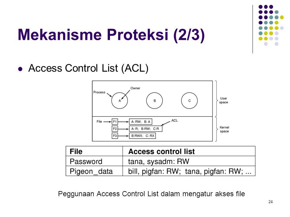 24 Mekanisme Proteksi (2/3) Access Control List (ACL) Peggunaan Access Control List dalam mengatur akses file