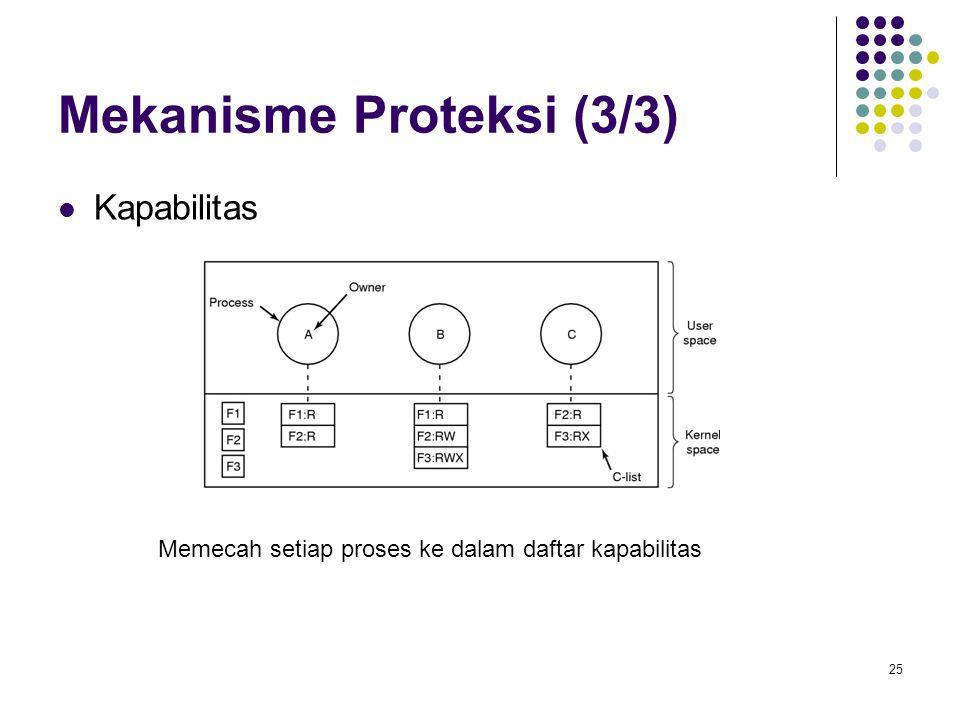 25 Mekanisme Proteksi (3/3) Kapabilitas Memecah setiap proses ke dalam daftar kapabilitas