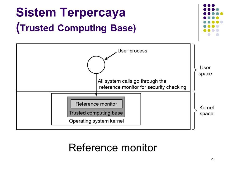 26 Sistem Terpercaya ( Trusted Computing Base) Reference monitor