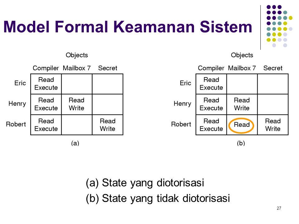27 Model Formal Keamanan Sistem (a) State yang diotorisasi (b) State yang tidak diotorisasi