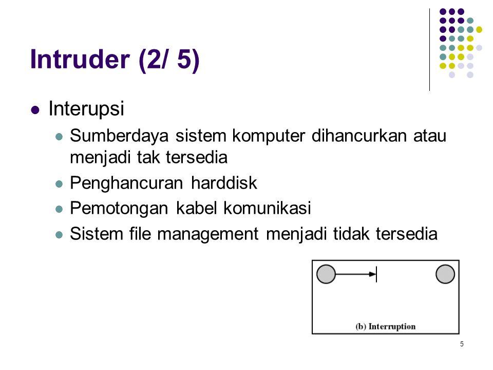 5 Intruder (2/ 5) Interupsi Sumberdaya sistem komputer dihancurkan atau menjadi tak tersedia Penghancuran harddisk Pemotongan kabel komunikasi Sistem
