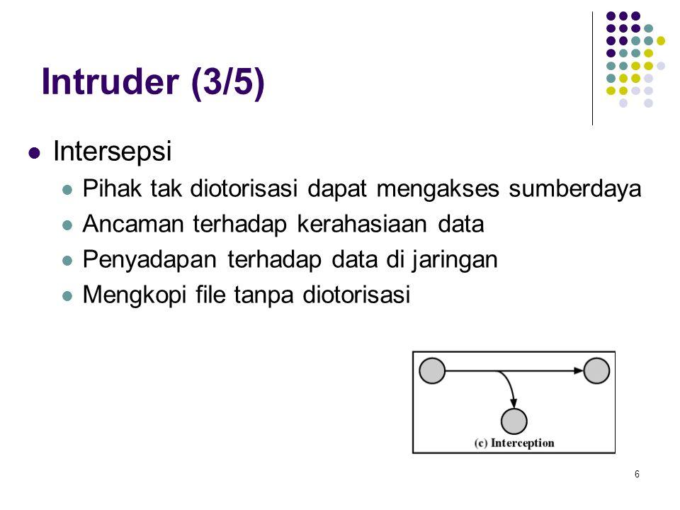 6 Intruder (3/5) Intersepsi Pihak tak diotorisasi dapat mengakses sumberdaya Ancaman terhadap kerahasiaan data Penyadapan terhadap data di jaringan Me