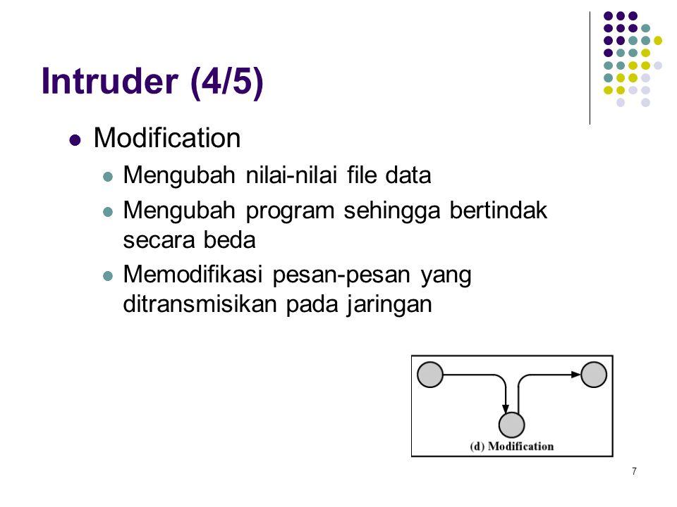 7 Intruder (4/5) Modification Mengubah nilai-nilai file data Mengubah program sehingga bertindak secara beda Memodifikasi pesan-pesan yang ditransmisi