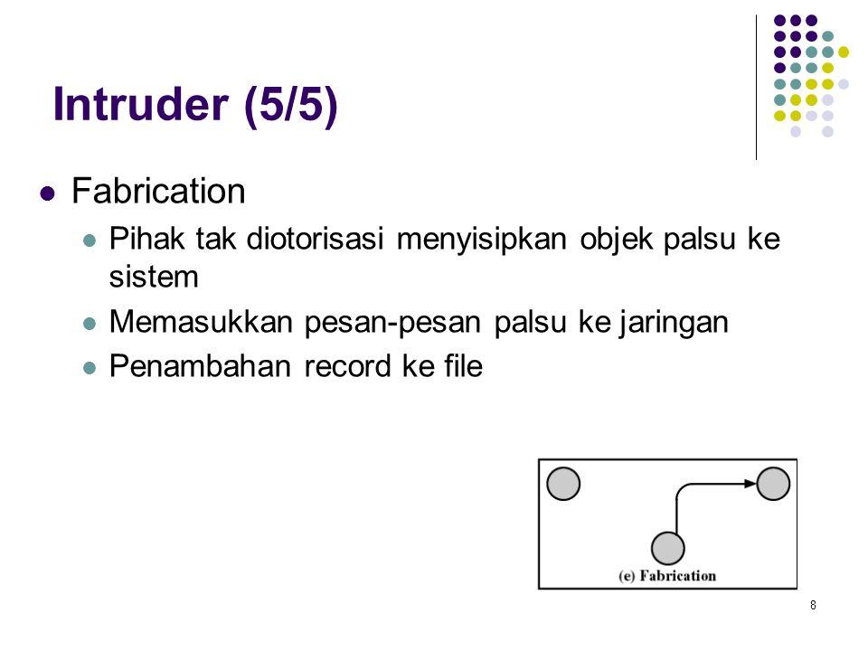 8 Intruder (5/5) Fabrication Pihak tak diotorisasi menyisipkan objek palsu ke sistem Memasukkan pesan-pesan palsu ke jaringan Penambahan record ke fil