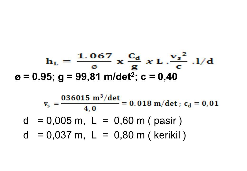 ø= 0.95; g = 99,81 m/det 2 ; c = 0,40 d= 0,005 m, L = 0,60 m ( pasir ) d= 0,037 m, L = 0,80 m ( kerikil )