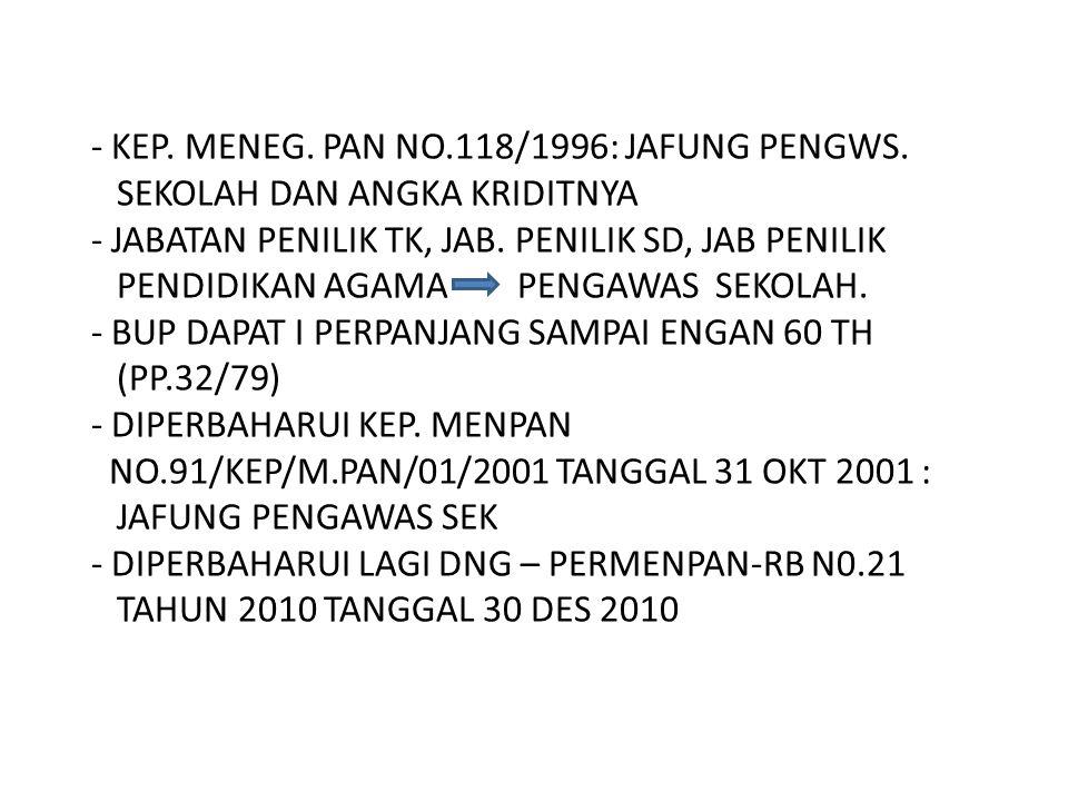 - KEP.MENEG. PAN NO.118/1996: JAFUNG PENGWS.