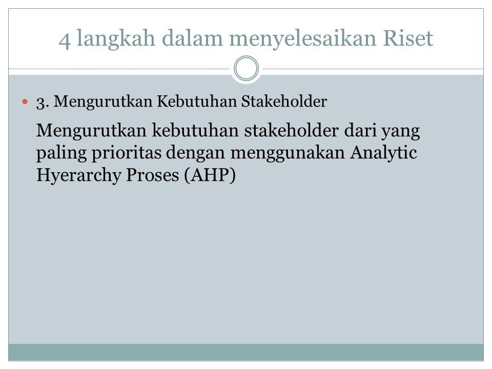 3. Mengurutkan Kebutuhan Stakeholder Mengurutkan kebutuhan stakeholder dari yang paling prioritas dengan menggunakan Analytic Hyerarchy Proses (AHP)
