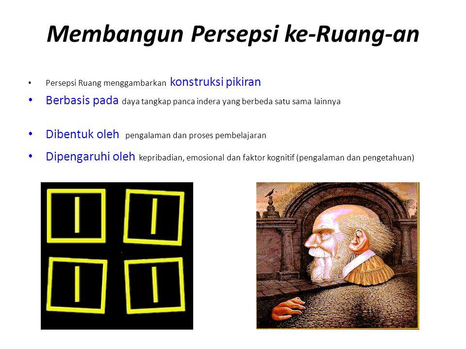 Membangun Persepsi ke-Ruang-an Persepsi Ruang menggambarkan konstruksi pikiran Berbasis pada daya tangkap panca indera yang berbeda satu sama lainnya
