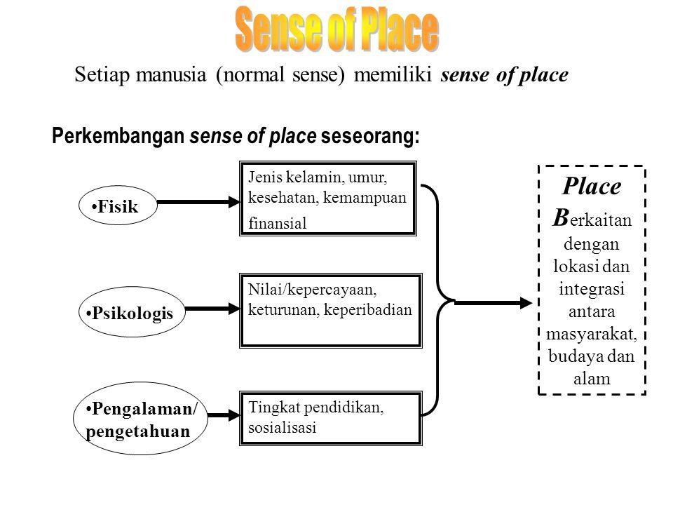 Place B erkaitan dengan lokasi dan integrasi antara masyarakat, budaya dan alam Setiap manusia (normal sense) memiliki sense of place Perkembangan sen
