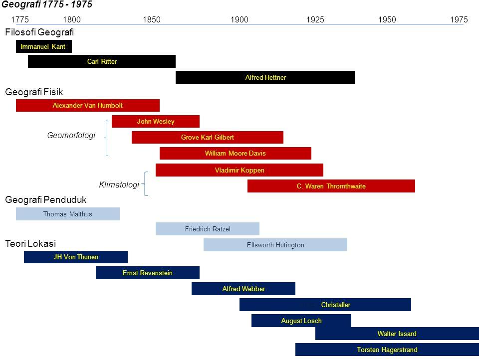 GEOGRAFI 1960 – SAAT INI 1.1965 – 1983: MODERN / PRE-POSTMODERN Era kuantitatif: Brian Berry dll (kelompok Chicago Univ.), Petter Haggett, Leslie J.