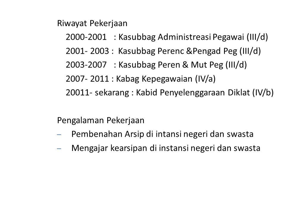 Riwayat Pekerjaan 2000-2001 : Kasubbag Administreasi Pegawai (III/d) 2001- 2003 : Kasubbag Perenc &Pengad Peg (III/d) 2003-2007 : Kasubbag Peren & Mut Peg (III/d) 2007- 2011 : Kabag Kepegawaian (IV/a) 20011- sekarang : Kabid Penyelenggaraan Diklat (IV/b) Pengalaman Pekerjaan – Pembenahan Arsip di intansi negeri dan swasta – Mengajar kearsipan di instansi negeri dan swasta