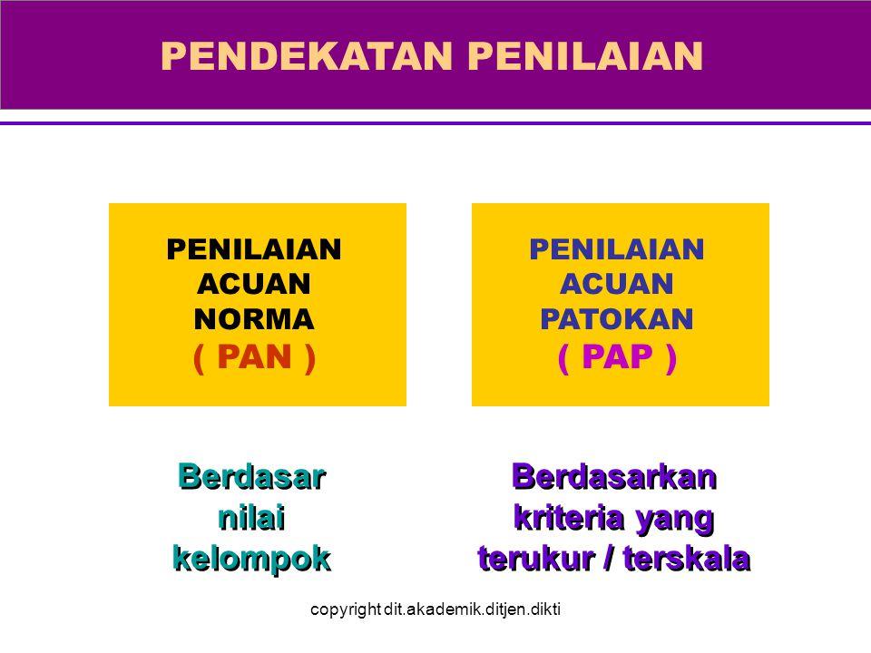 copyright dit.akademik.ditjen.dikti Berdasar nilai kelompok Berdasar nilai kelompok Berdasarkan kriteria yang terukur / terskala Berdasarkan kriteria