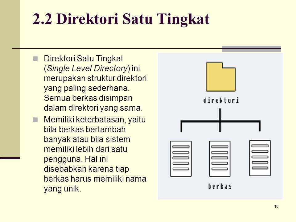 10 2.2 Direktori Satu Tingkat Direktori Satu Tingkat (Single Level Directory) ini merupakan struktur direktori yang paling sederhana. Semua berkas dis