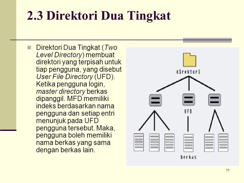 11 2.3 Direktori Dua Tingkat Direktori Dua Tingkat (Two Level Directory) membuat direktori yang terpisah untuk tiap pengguna, yang disebut User File D