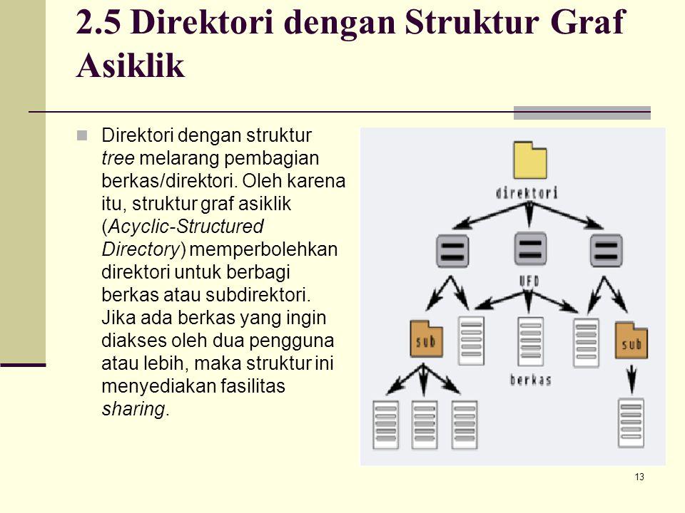 13 2.5 Direktori dengan Struktur Graf Asiklik Direktori dengan struktur tree melarang pembagian berkas/direktori. Oleh karena itu, struktur graf asikl