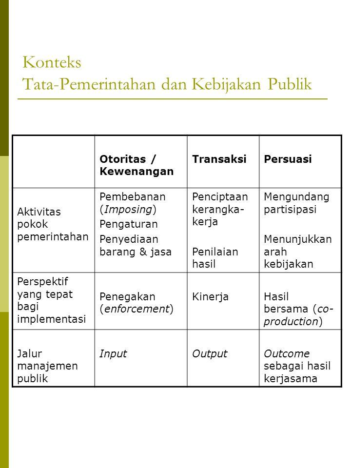 Konteks Tata-Pemerintahan dan Kebijakan Publik Otoritas / Kewenangan TransaksiPersuasi Aktivitas pokok pemerintahan Pembebanan (Imposing) Pengaturan P