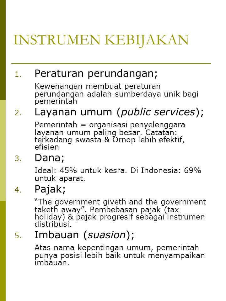INSTRUMEN KEBIJAKAN 1. Peraturan perundangan; Kewenangan membuat peraturan perundangan adalah sumberdaya unik bagi pemerintah 2. Layanan umum (public