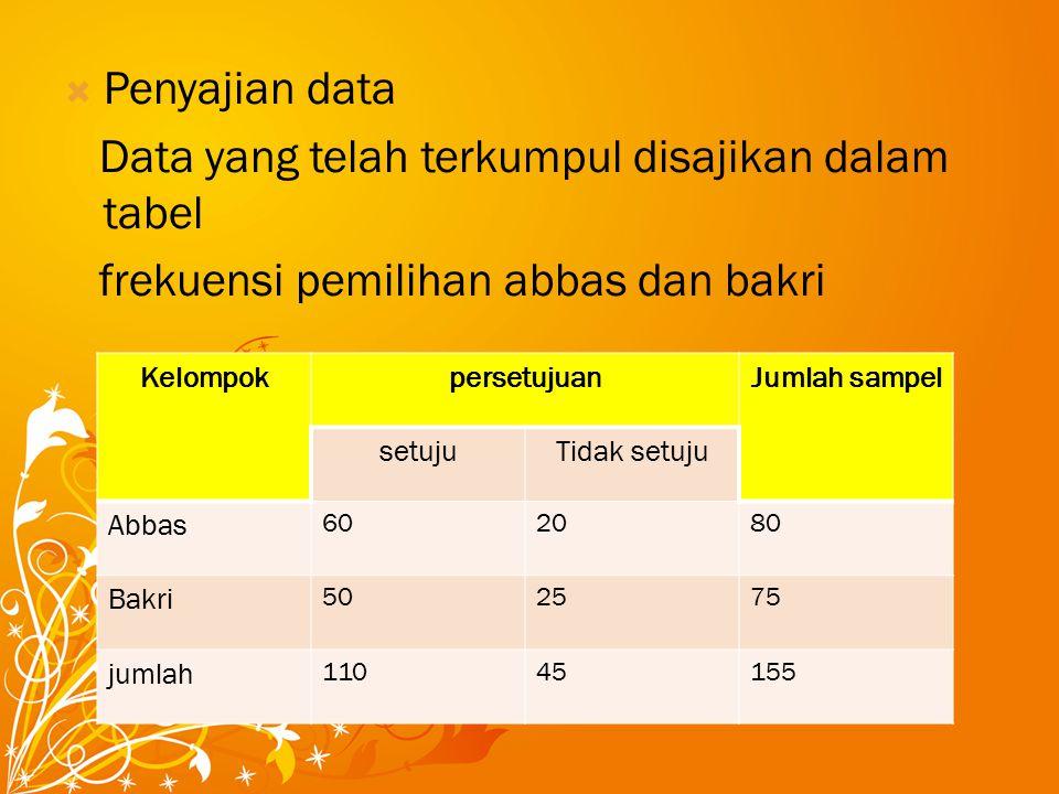  Penyajian data Data yang telah terkumpul disajikan dalam tabel frekuensi pemilihan abbas dan bakri KelompokpersetujuanJumlah sampel setujuTidak setu