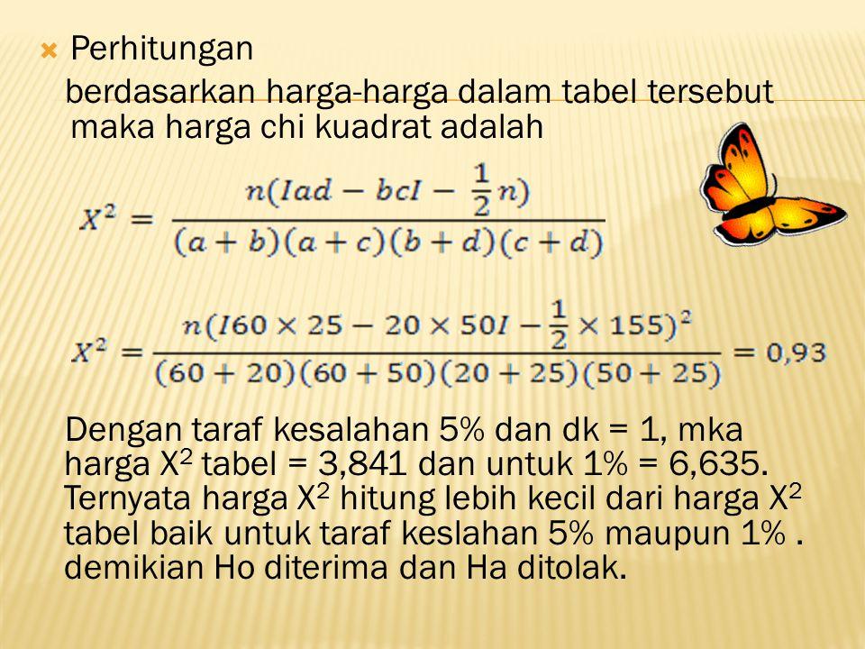  Perhitungan berdasarkan harga-harga dalam tabel tersebut maka harga chi kuadrat adalah Dengan taraf kesalahan 5% dan dk = 1, mka harga X 2 tabel = 3