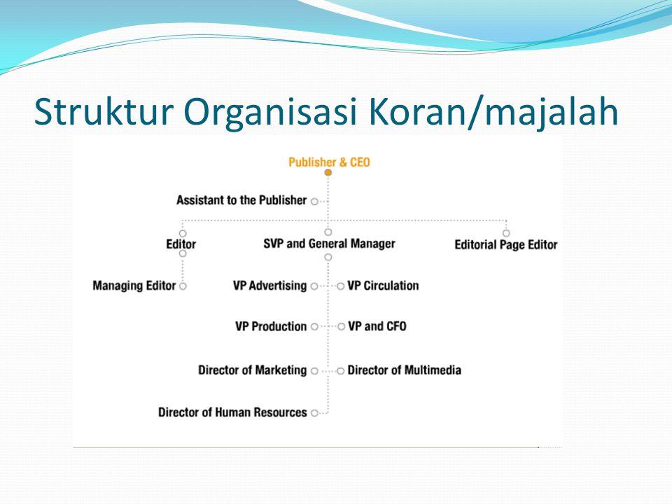 Struktur Organisasi Koran/majalah