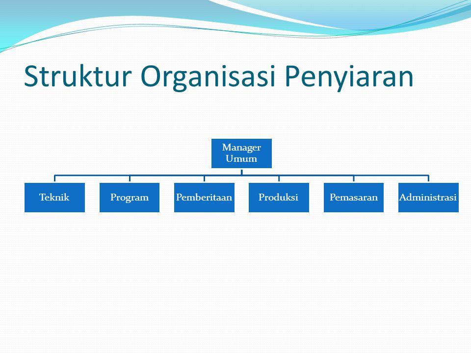 Struktur Organisasi Penyiaran Manager Umum TeknikProgramPemberitaanProduksiPemasaranAdministrasi