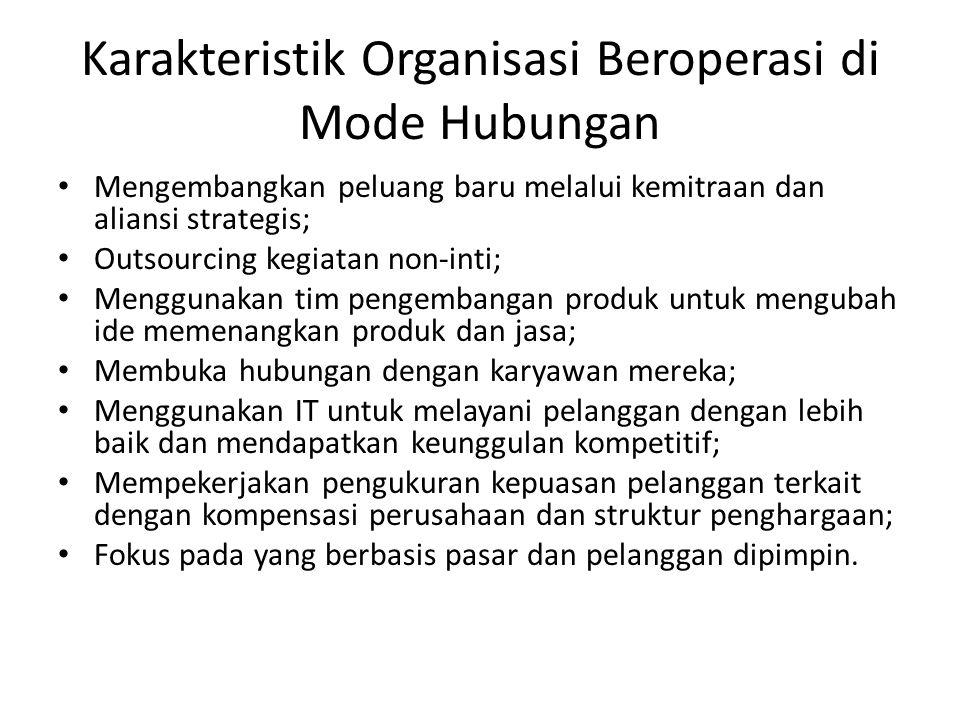 Karakteristik Organisasi Beroperasi di Mode Hubungan Mengembangkan peluang baru melalui kemitraan dan aliansi strategis; Outsourcing kegiatan non-inti