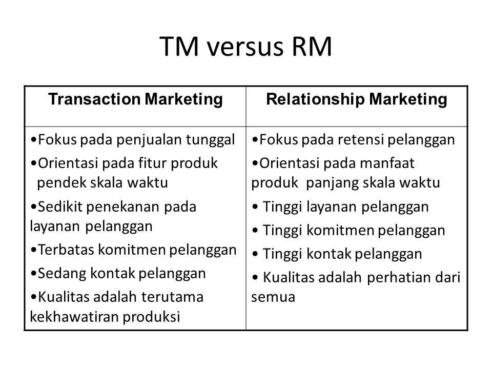 TM versus RM Transaction MarketingRelationship Marketing Fokus pada penjualan tunggal Orientasi pada fitur produk pendek skala waktu Sedikit penekanan