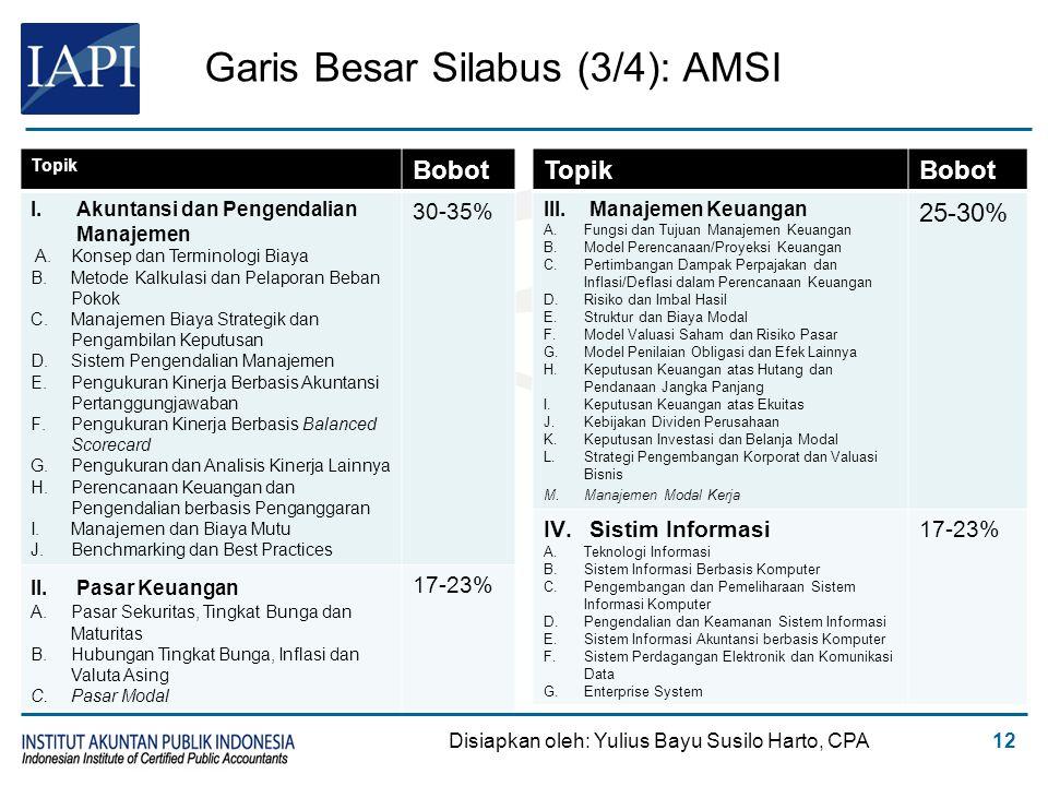 Garis Besar Silabus (3/4): AMSI Topik Bobot I.Akuntansi dan Pengendalian Manajemen A.Konsep dan Terminologi Biaya B.Metode Kalkulasi dan Pelaporan Beb