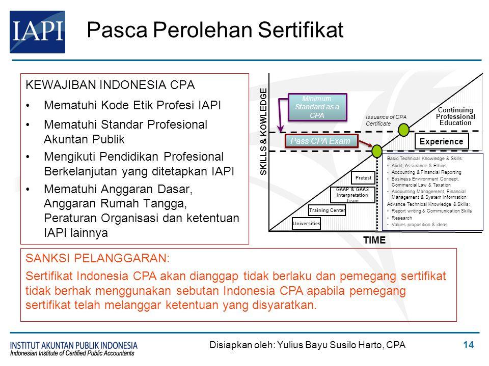 14 Pasca Perolehan Sertifikat KEWAJIBAN INDONESIA CPA Mematuhi Kode Etik Profesi IAPI Mematuhi Standar Profesional Akuntan Publik Mengikuti Pendidikan