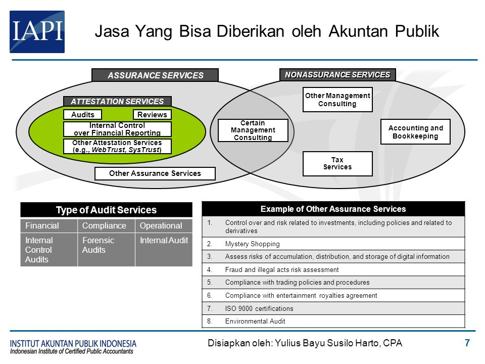 Jasa Yang Bisa Diberikan oleh Akuntan Publik 7 Other Assurance Services Other Attestation Services (e.g., WebTrust, SysTrust) ATTESTATION SERVICES Audits Reviews Internal Control over Financial Reporting ASSURANCE SERVICES Certain Management Consulting NONASSURANCE SERVICES Other Management Consulting Tax Services Accounting and Bookkeeping 7 Type of Audit Services FinancialComplianceOperational Internal Control Audits Forensic Audits Internal Audit Example of Other Assurance Services 1.Control over and risk related to investments, including policies and related to derivatives 2.Mystery Shopping 3.Assess risks of accumulation, distribution, and storage of digital information 4.Fraud and illegal acts risk assessment 5.Compliance with trading policies and procedures 6.Compliance with entertainment royalties agreement 7.ISO 9000 certifications 8.Environmental Audit Disiapkan oleh: Yulius Bayu Susilo Harto, CPA