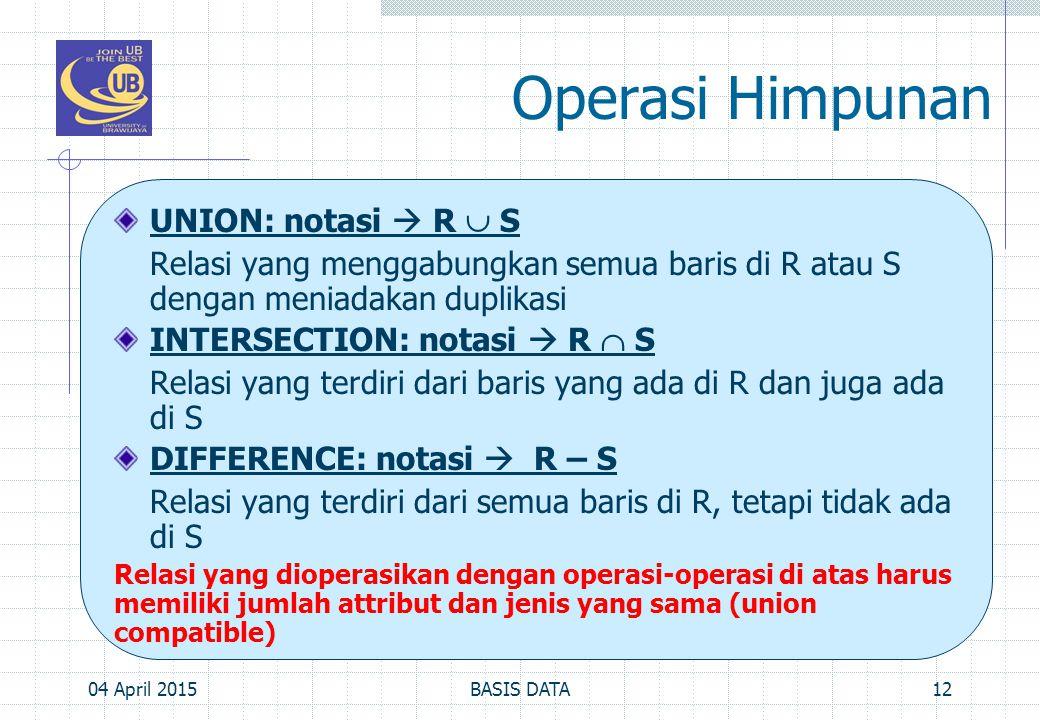 Operasi Himpunan UNION: notasi  R  S Relasi yang menggabungkan semua baris di R atau S dengan meniadakan duplikasi INTERSECTION: notasi  R  S Rela