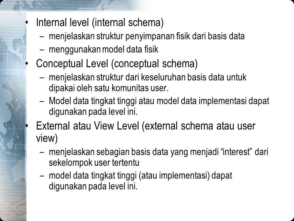 Internal level (internal schema) –menjelaskan struktur penyimpanan fisik dari basis data –menggunakan model data fisik Conceptual Level (conceptual sc