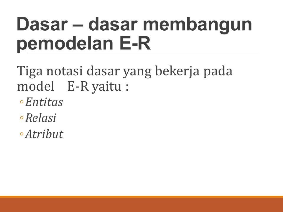 Dasar – dasar membangun pemodelan E-R Tiga notasi dasar yang bekerja pada model E-R yaitu : ◦ Entitas ◦ Relasi ◦ Atribut