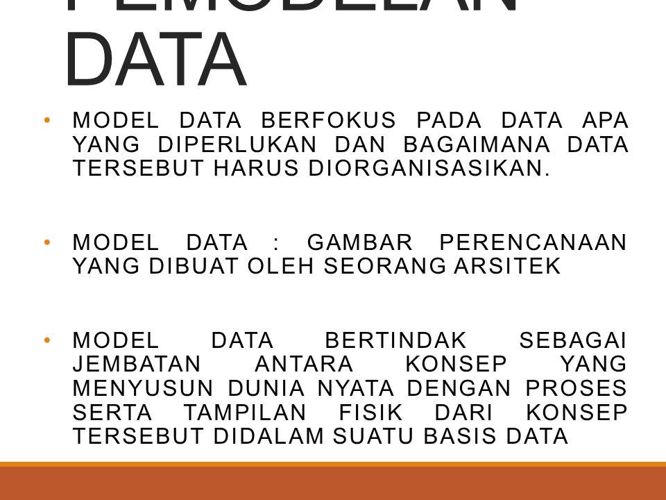 MODEL DATA BERFOKUS PADA DATA APA YANG DIPERLUKAN DAN BAGAIMANA DATA TERSEBUT HARUS DIORGANISASIKAN. MODEL DATA : GAMBAR PERENCANAAN YANG DIBUAT OLEH