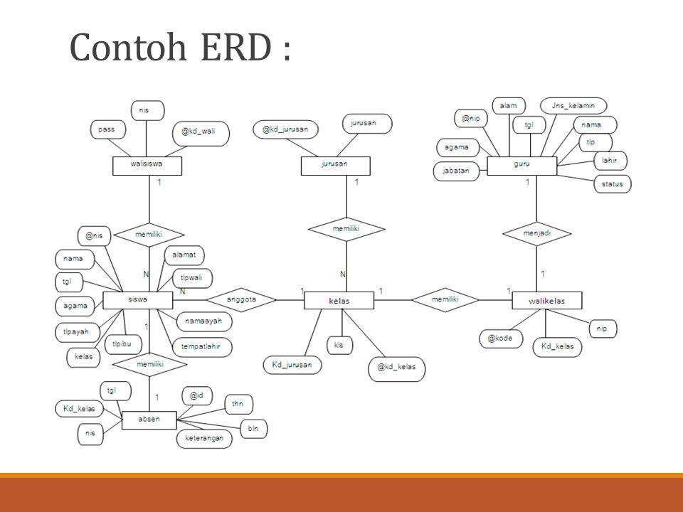 Contoh ERD :