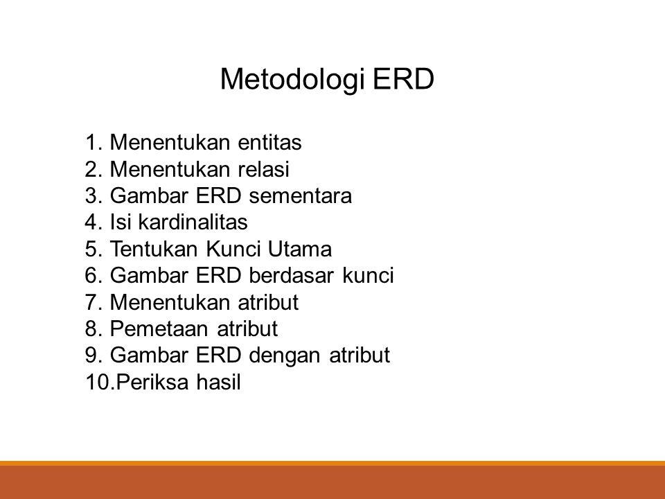 Metodologi ERD 1.Menentukan entitas 2.Menentukan relasi 3.Gambar ERD sementara 4.Isi kardinalitas 5.Tentukan Kunci Utama 6.Gambar ERD berdasar kunci 7