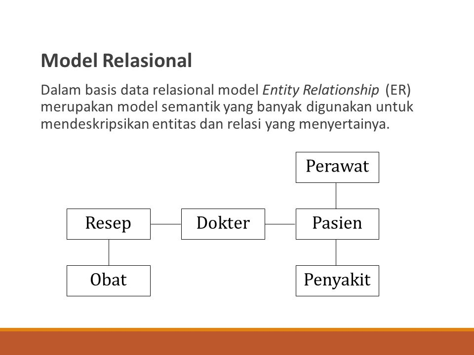 Sumber : http://blog.re.or.id/erd-entity-relationship-diagram.htm http://blog.its.ac.id/dyah03tc/2007/10/05/modul-1-entity- relationship-diagram-erd/ http://blog.its.ac.id/dyah03tc/2007/10/05/modul-1-entity- relationship-diagram-erd/