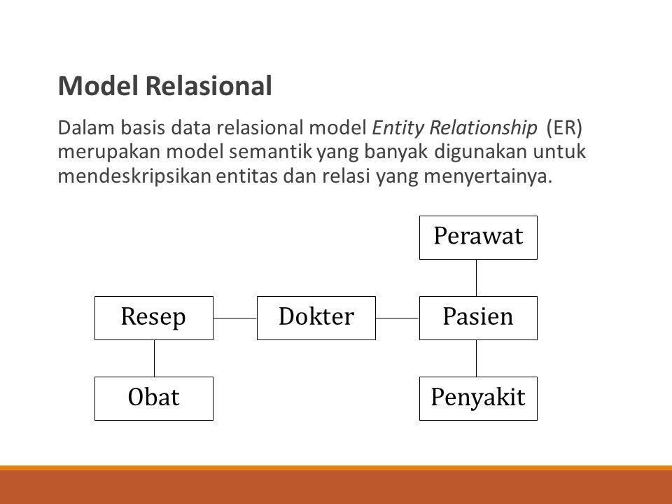 Macam Relasi Unary : relasi dengan 1 entitas Binary: relasi antara 2 entitas One-to-one (1:1) One-to-many (1:N) atau many-to-one (N:1) Many-to-many (M:N) Ternary: relasi antara 3 entitas atau lebih