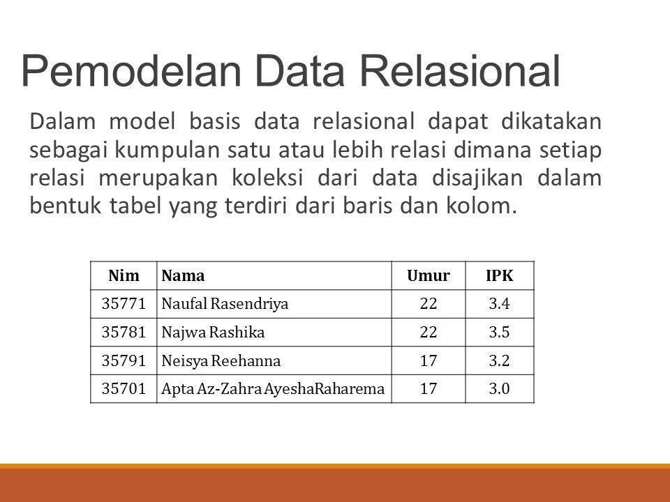 Pemodelan Data Relasional Dalam model basis data relasional dapat dikatakan sebagai kumpulan satu atau lebih relasi dimana setiap relasi merupakan kol