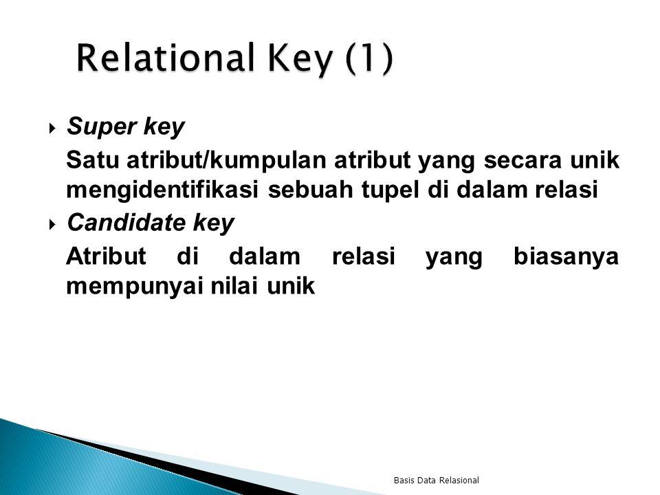  Super key Satu atribut/kumpulan atribut yang secara unik mengidentifikasi sebuah tupel di dalam relasi  Candidate key Atribut di dalam relasi yang biasanya mempunyai nilai unik Basis Data Relasional
