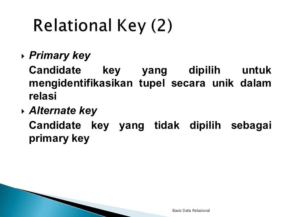  Primary key Candidate key yang dipilih untuk mengidentifikasikan tupel secara unik dalam relasi  Alternate key Candidate key yang tidak dipilih sebagai primary key Basis Data Relasional