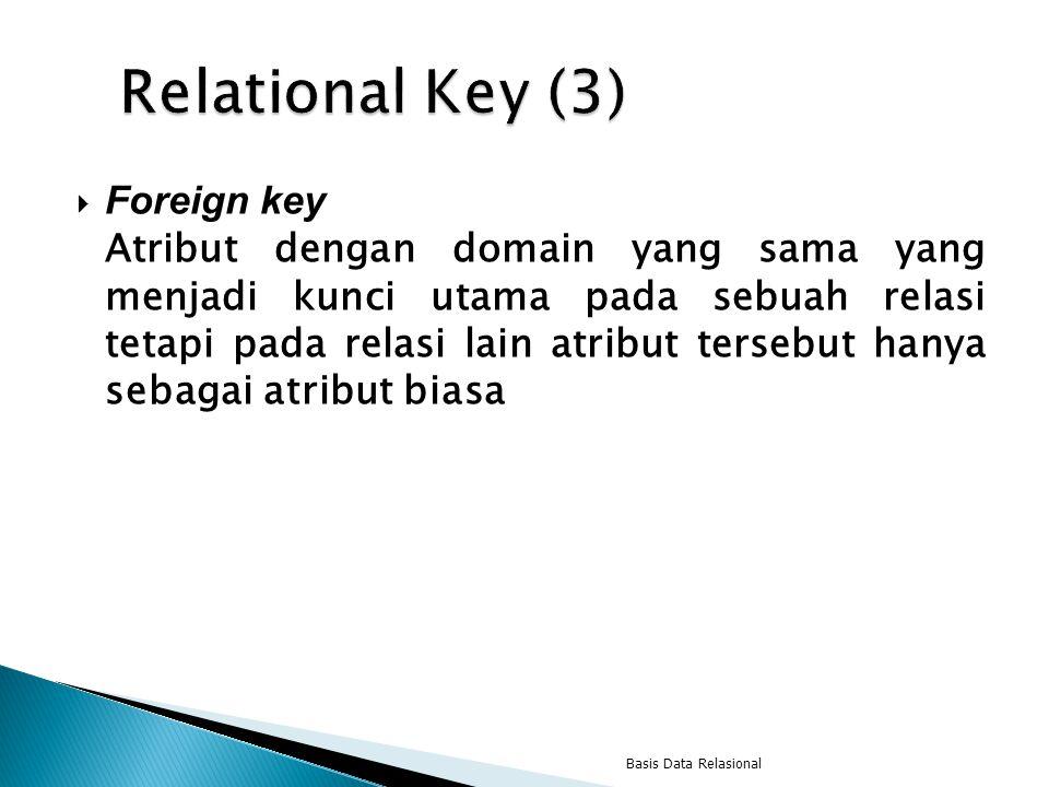  Foreign key Atribut dengan domain yang sama yang menjadi kunci utama pada sebuah relasi tetapi pada relasi lain atribut tersebut hanya sebagai atribut biasa Basis Data Relasional